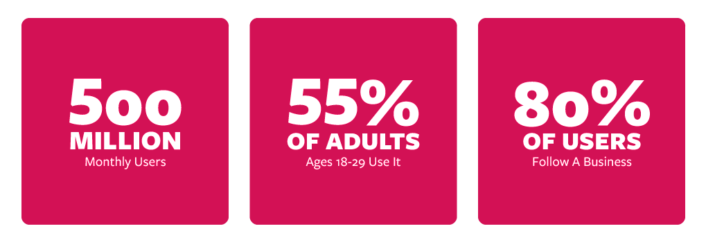 MLCworks Instagram Advertising Stats